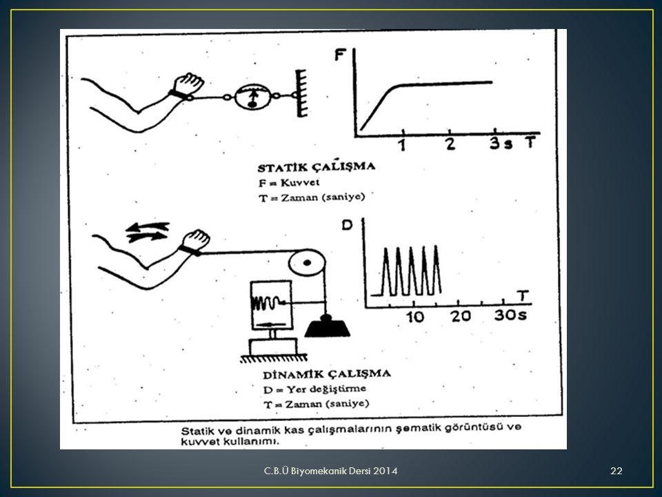 C.B.Ü Biyomekanik Dersi 201422