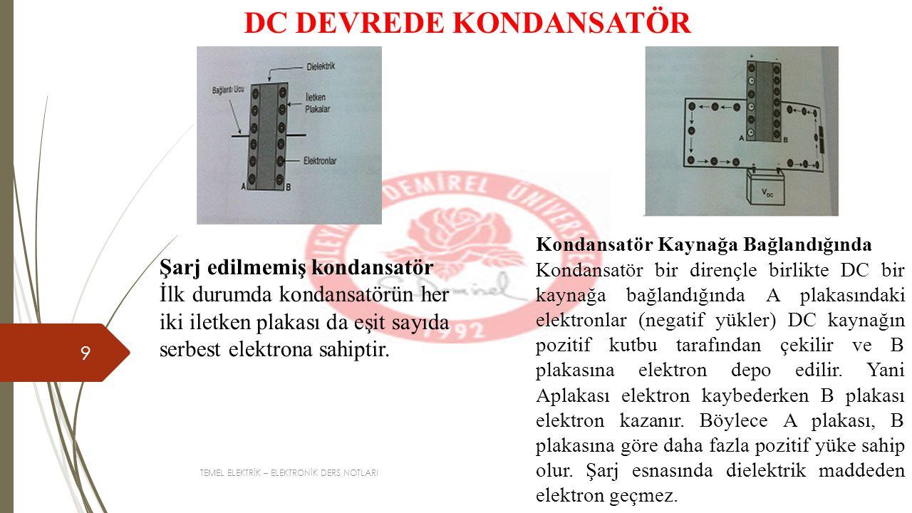 TEMEL ELEKTRİK – ELEKTRONİK DERS NOTLARI 9 Şarj edilmemiş kondansatör İlk durumda kondansatörün her iki iletken plakası da eşit sayıda serbest elektro