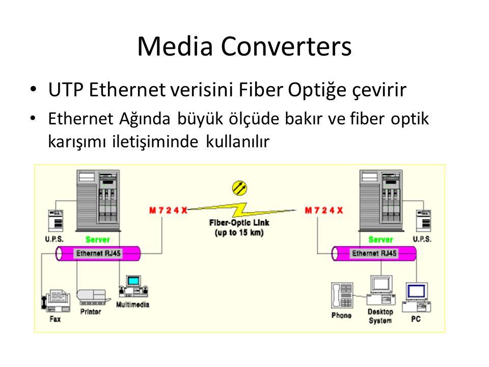 Media Converters • UTP Ethernet verisini Fiber Optiğe çevirir • Ethernet Ağında büyük ölçüde bakır ve fiber optik karışımı iletişiminde kullanılır