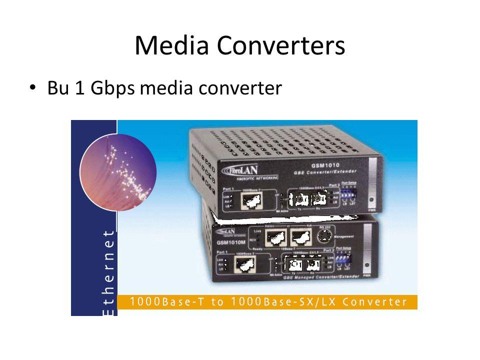 Media Converters • Bu 1 Gbps media converter