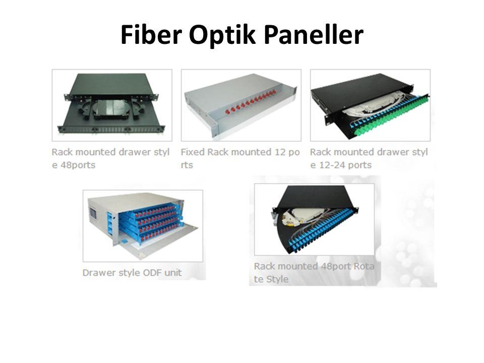 Fiber Optik Paneller