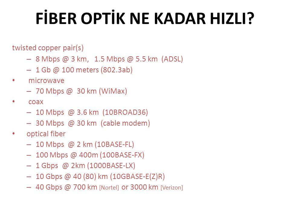FİBER OPTİK NE KADAR HIZLI? twisted copper pair(s) – 8 Mbps @ 3 km, 1.5 Mbps @ 5.5 km (ADSL) – 1 Gb @ 100 meters (802.3ab) • microwave – 70 Mbps @ 30