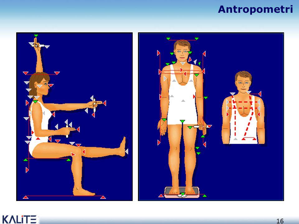 16 Antropometri