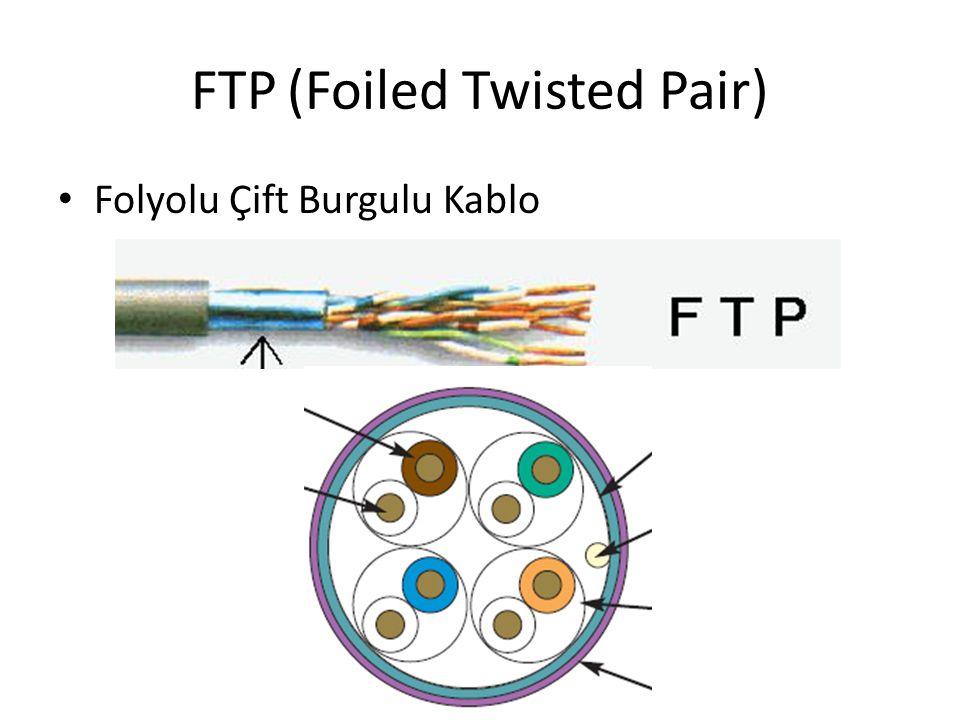 FTP(Foiled Twisted Pair) • Folyolu Çift Burgulu Kablo
