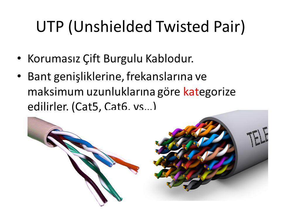 UTP (Unshielded Twisted Pair) • Korumasız Çift Burgulu Kablodur. • Bant genişliklerine, frekanslarına ve maksimum uzunluklarına göre kategorize edilir