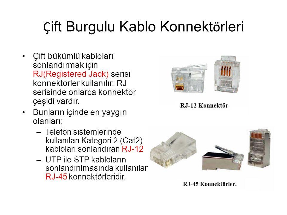 •Çift bükümlü kabloları sonlandırmak için RJ(Registered Jack) serisi konnektörler kullanılır. RJ serisinde onlarca konnektör çeşidi vardır. •Bunların