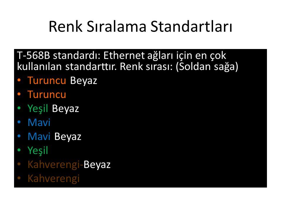 Renk Sıralama Standartları T-568B standardı: Ethernet ağları için en çok kullanılan standarttır. Renk sırası: (Soldan sağa) • Turuncu-Beyaz • Turuncu