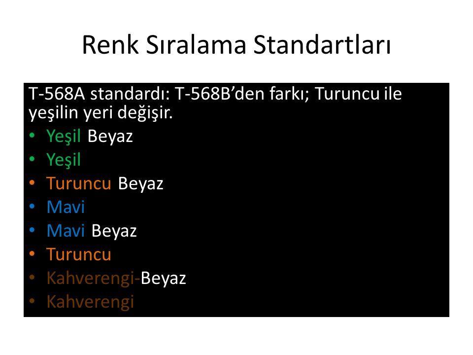 Renk Sıralama Standartları T-568A standardı: T-568B'den farkı; Turuncu ile yeşilin yeri değişir. • Yeşil-Beyaz • Yeşil • Turuncu-Beyaz • Mavi • Mavi-B
