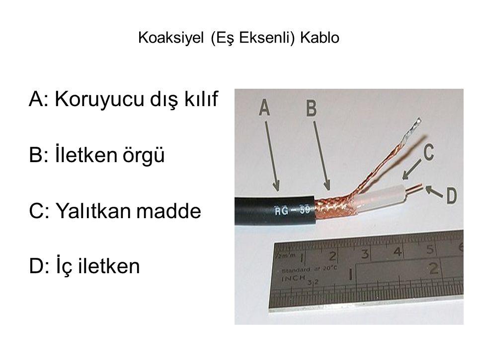 Koaksiyel (Eş Eksenli) Kablo A: Koruyucu dış kılıf B: İletken örgü C: Yalıtkan madde D: İç iletken
