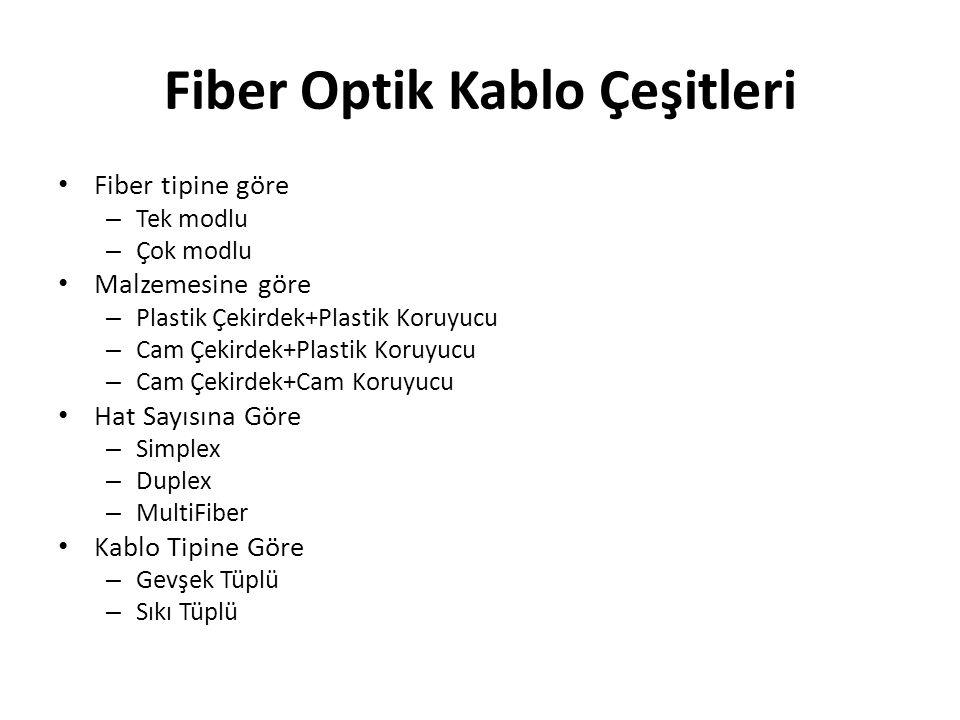 Fiber Optik Kablo Çeşitleri • Fiber tipine göre – Tek modlu – Çok modlu • Malzemesine göre – Plastik Çekirdek+Plastik Koruyucu – Cam Çekirdek+Plastik