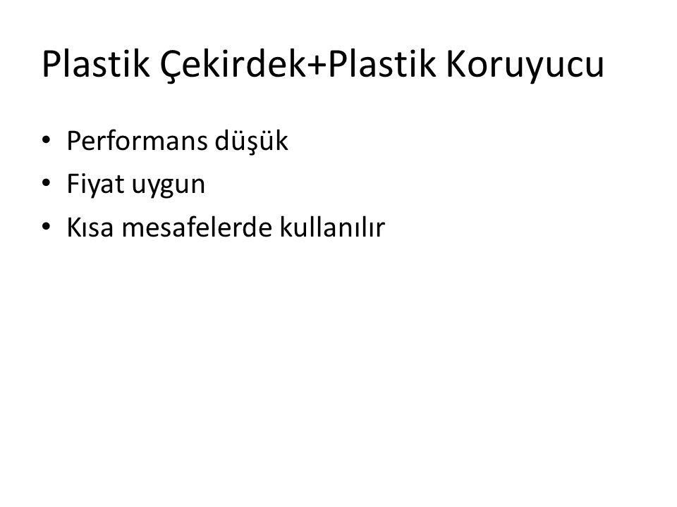 Plastik Çekirdek+Plastik Koruyucu • Performans düşük • Fiyat uygun • Kısa mesafelerde kullanılır