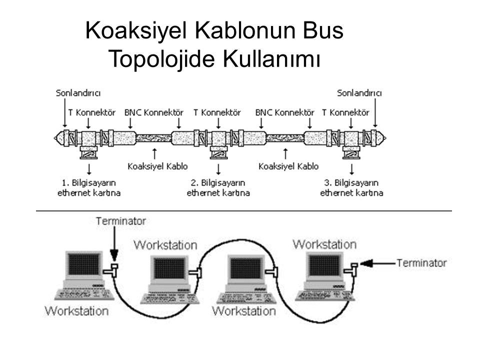 Çift Burgulu (Twisted Pair) Kablo • Günümüz yerel bilgisayar ağlarında en çok kullanılan kablo türüdür.
