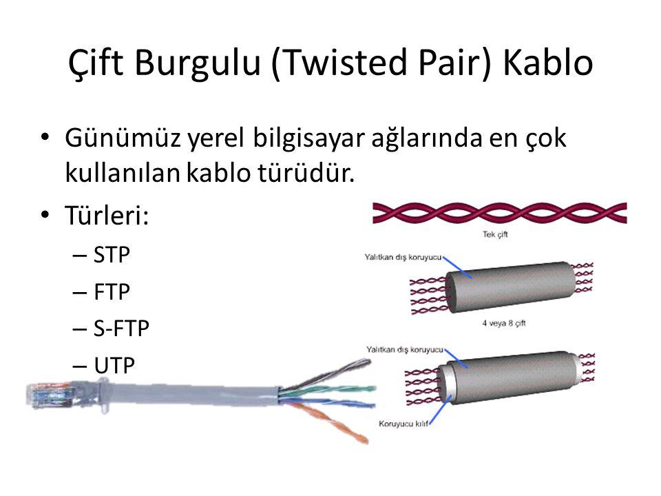 Çift Burgulu (Twisted Pair) Kablo • Günümüz yerel bilgisayar ağlarında en çok kullanılan kablo türüdür. • Türleri: – STP – FTP – S-FTP – UTP