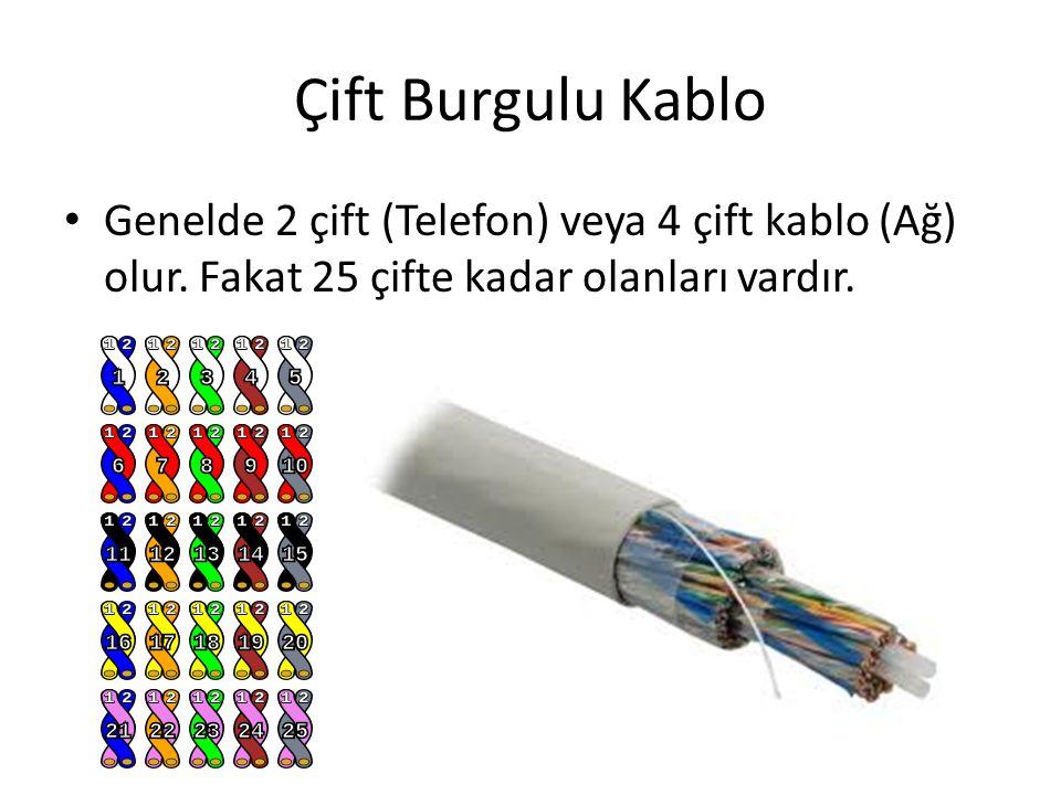 Çift Burgulu Kablo • Genelde 2 çift (Telefon) veya 4 çift kablo (Ağ) olur. Fakat 25 çifte kadar olanları vardır.