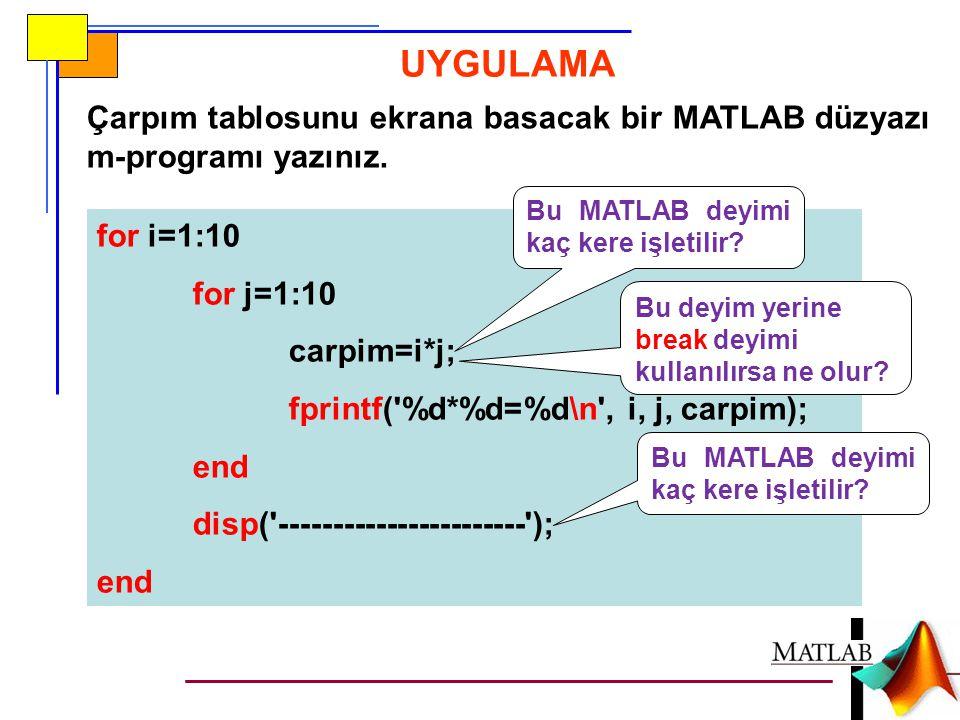 UYGULAMA for i=1:10 for j=1:10 carpim=i*j; fprintf( %d*%d=%d\n , i, j, carpim); end disp( ----------------------- ); end Çarpım tablosunu ekrana basacak bir MATLAB düzyazı m-programı yazınız.