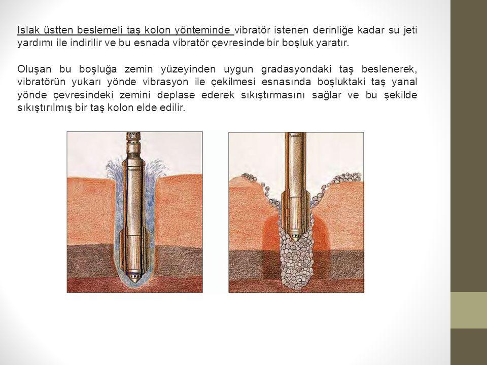Islak üstten beslemeli taş kolon yönteminde vibratör istenen derinliğe kadar su jeti yardımı ile indirilir ve bu esnada vibratör çevresinde bir boşluk yaratır.