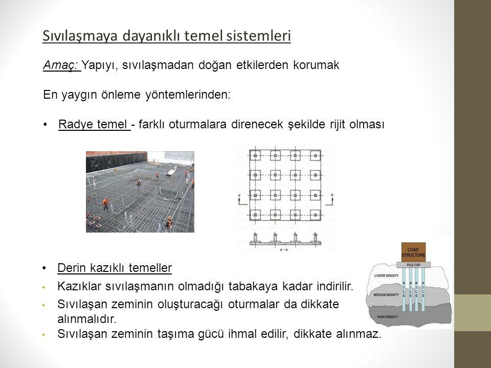 Sıkılaştırma seviyesi, •Uygulanan enerjiye (ağırlık ve düşüş yüksekliği), 6 - 30 ton ağırlık gevşek bir zemini 3-12m ye kadar sıkıştırabilir.