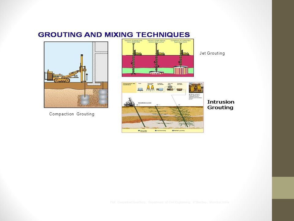 Jet Grouting Compaction Grouting Prof. DeepankarChoudhury, Department of Civil Engineering, liTBombay, Mumbai,lndia