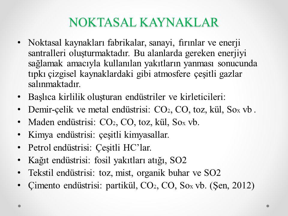 NOKTASAL KAYNAKLAR • Noktasal kaynakları fabrikalar, sanayi, fırınlar ve enerji santralleri oluşturmaktadır. Bu alanlarda gereken enerjiyi sağlamak am