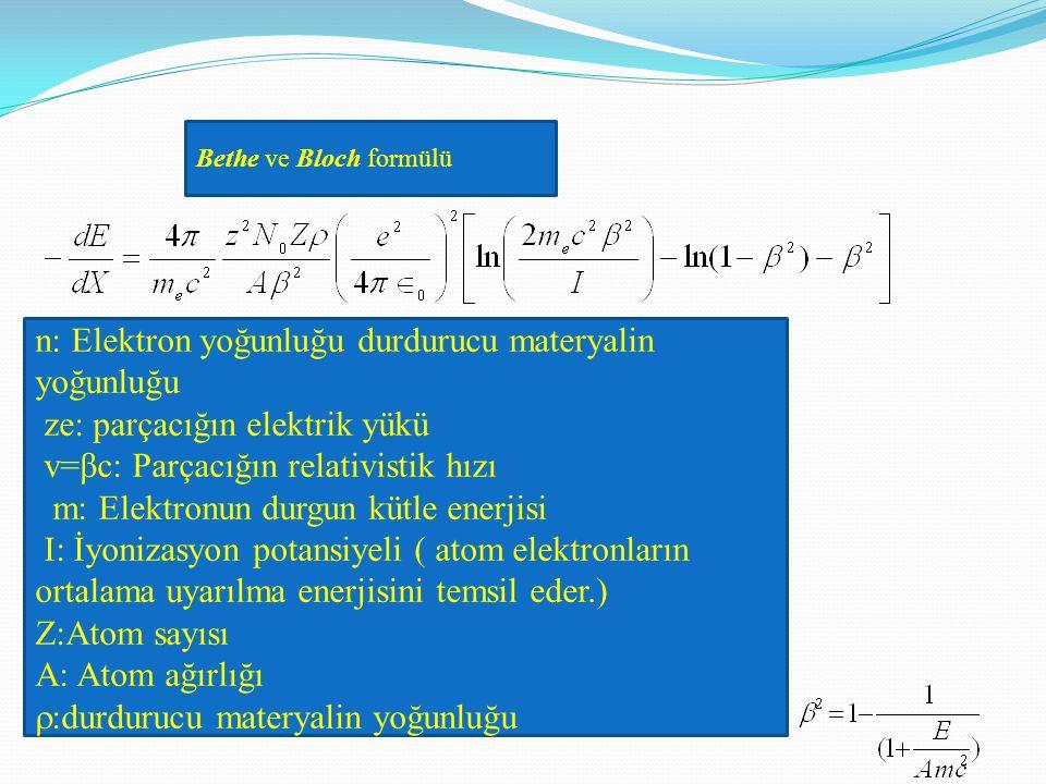 Bethe ve Bloch formülü n: Elektron yoğunluğu durdurucu materyalin yoğunluğu ze: parçacığın elektrik yükü v=βc: Parçacığın relativistik hızı m: Elektro