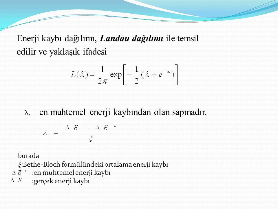 Enerji kaybı dağılımı, Landau dağılımı ile temsil edilir ve yaklaşık ifadesi , en muhtemel enerji kaybından olan sapmadır. burada  :Bethe-Bloch form