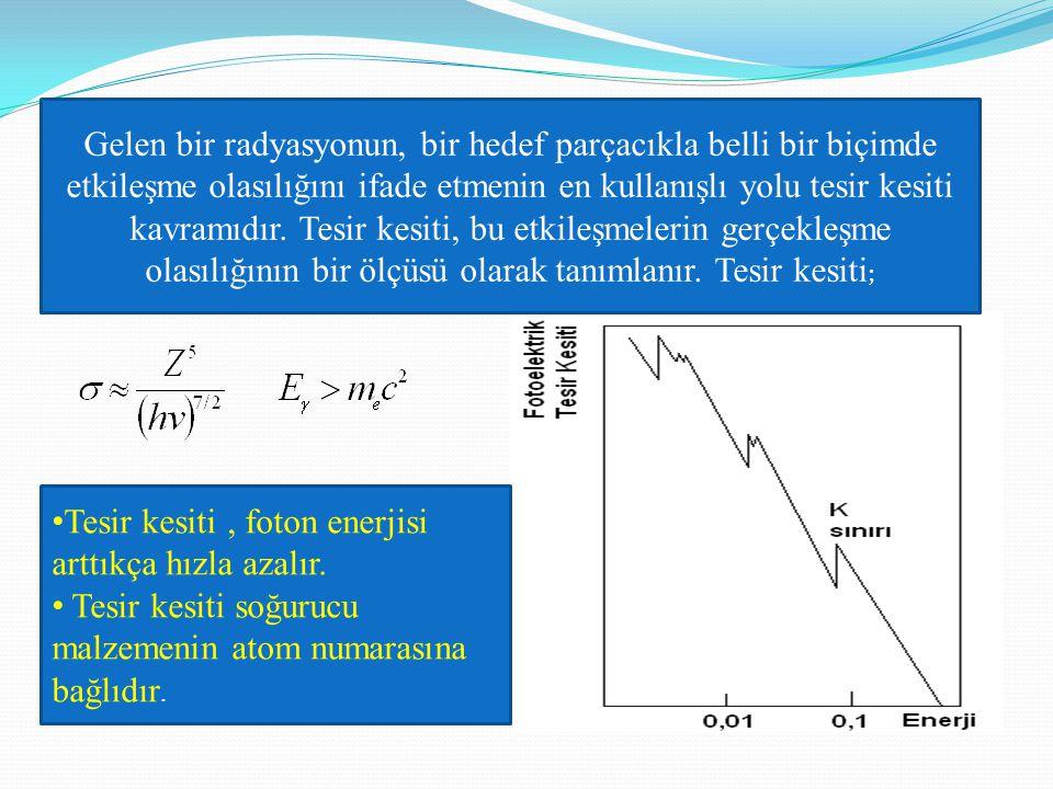 Gelen bir radyasyonun, bir hedef parçacıkla belli bir biçimde etkileşme olasılığını ifade etmenin en kullanışlı yolu tesir kesiti kavramıdır. Tesir ke
