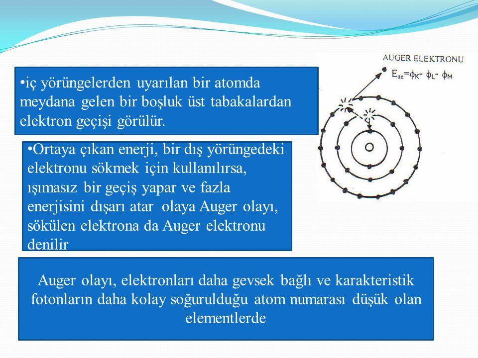 • iç yörüngelerden uyarılan bir atomda meydana gelen bir boşluk üst tabakalardan elektron geçişi görülür. • Ortaya çıkan enerji, bir dış yörüngedeki e