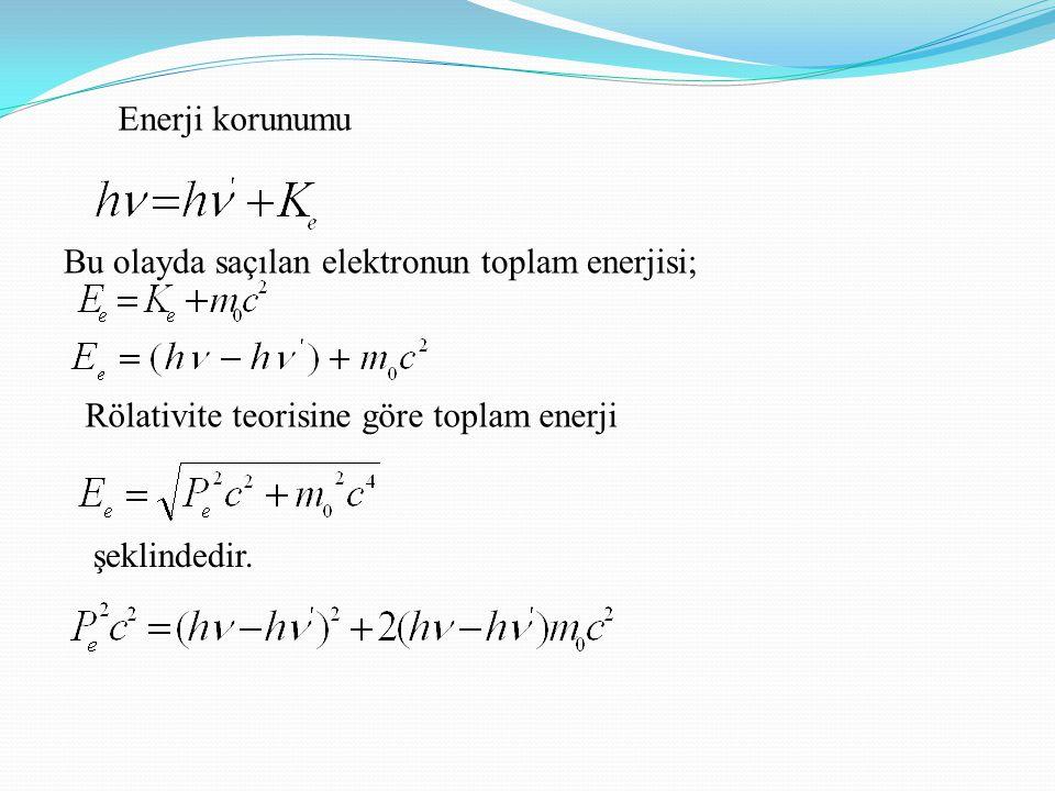 Bu olayda saçılan elektronun toplam enerjisi; Enerji korunumu Rölativite teorisine göre toplam enerji şeklindedir.