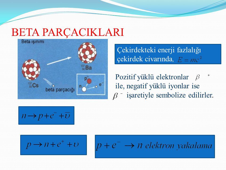 BETA PARÇACIKLARI Pozitif yüklü elektronlar ile, negatif yüklü iyonlar ise işaretiyle sembolize edilirler. Çekirdekteki enerji fazlalığı çekirdek civa
