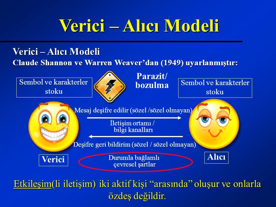 """Verici – Alıcı Modeli Claude Shannon ve Warren Weaver'dan (1949) uyarlanmıştır: Verici – Alıcı Modeli Etkileşim(li iletişim) iki aktif kişi """"arasında"""""""