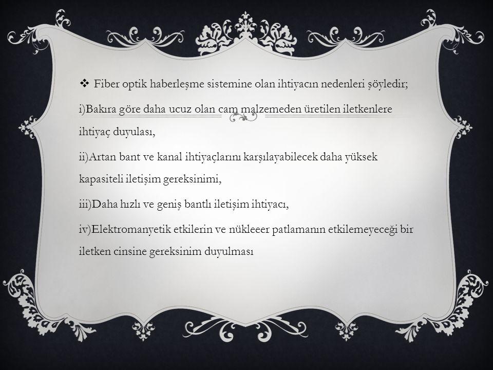 FİBER OPTİK KABLOLAR