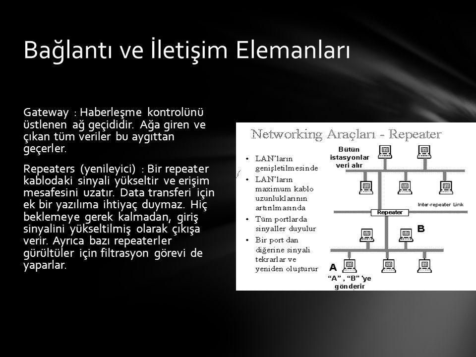 Gateway : Haberleşme kontrolünü üstlenen ağ geçididir. Ağa giren ve çıkan tüm veriler bu aygıttan geçerler. Repeaters (yenileyici) : Bir repeater kabl