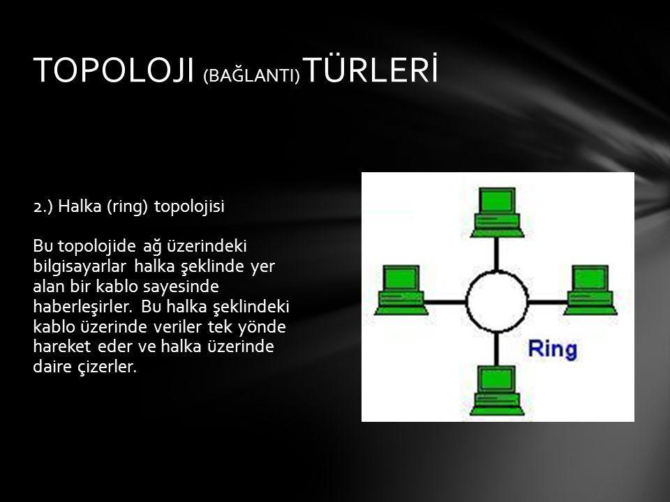 2.) Halka (ring) topolojisi Bu topolojide ağ üzerindeki bilgisayarlar halka şeklinde yer alan bir kablo sayesinde haberleşirler. Bu halka şeklindeki k