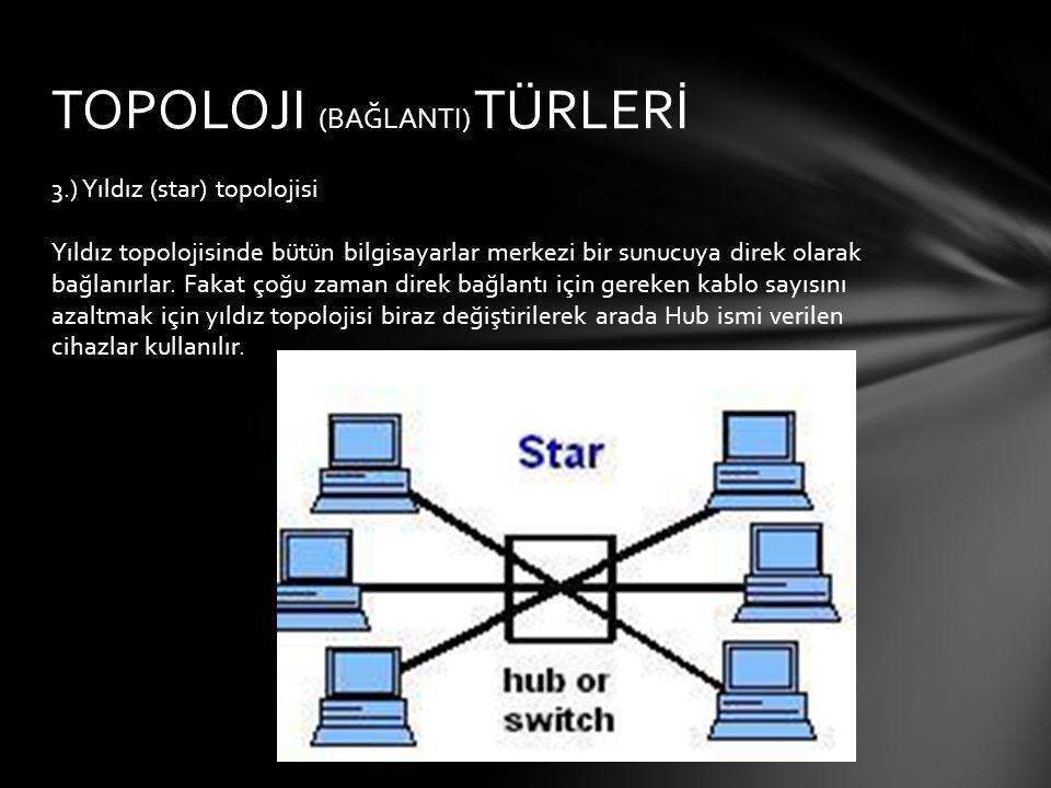 3.) Yıldız (star) topolojisi Yıldız topolojisinde bütün bilgisayarlar merkezi bir sunucuya direk olarak bağlanırlar. Fakat çoğu zaman direk bağlantı i