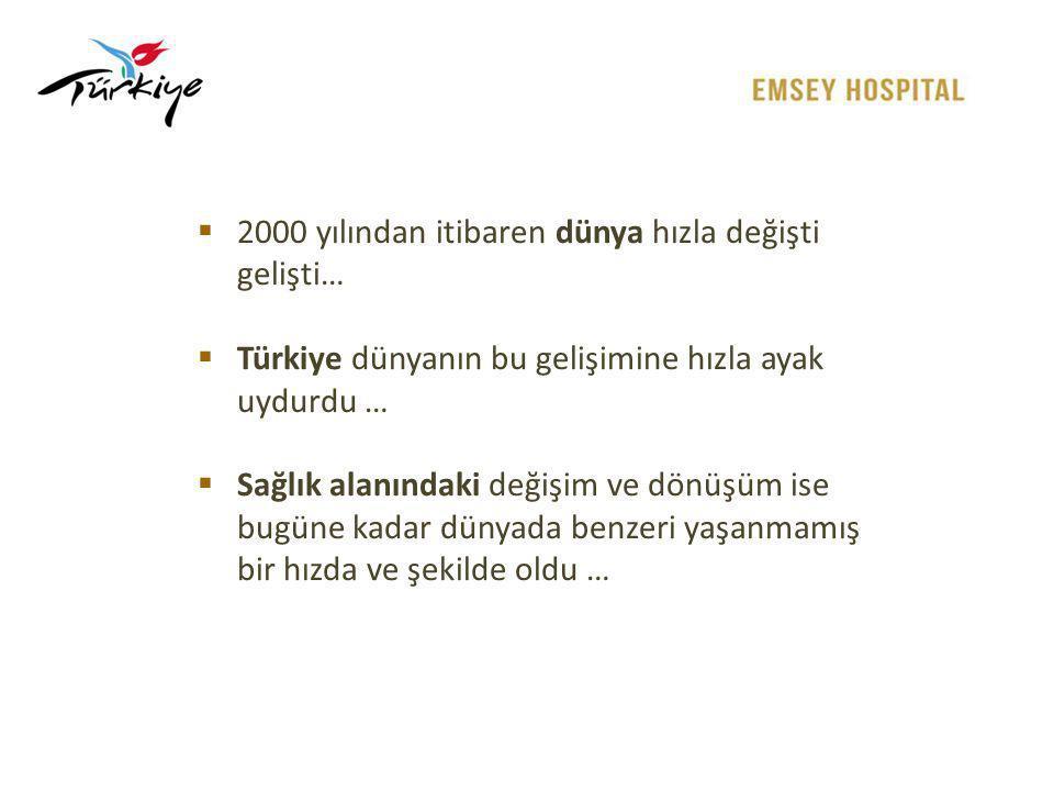  2000 yılından itibaren dünya hızla değişti gelişti…  Türkiye dünyanın bu gelişimine hızla ayak uydurdu …  Sağlık alanındaki değişim ve dönüşüm ise