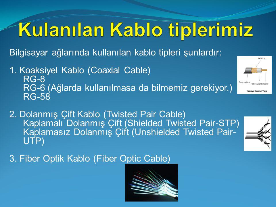 Bilgisayar ağlarında kullanılan kablo tipleri şunlardır: 1. Koaksiyel Kablo (Coaxial Cable) RG-8 RG-6 (Ağlarda kullanılmasa da bilmemiz gerekiyor.) RG