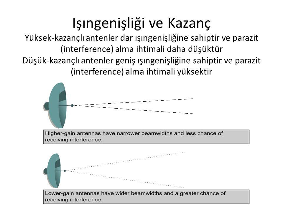Işıngenişliği ve Kazanç Yüksek-kazançlı antenler dar ışıngenişliğine sahiptir ve parazit (interference) alma ihtimali daha düşüktür Düşük-kazançlı ant