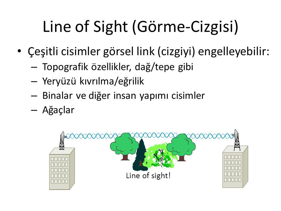 Line of Sight (Görme-Cizgisi) • Çeşitli cisimler görsel link (cizgiyi) engelleyebilir: – Topografik özellikler, dağ/tepe gibi – Yeryüzü kıvrılma/eğril