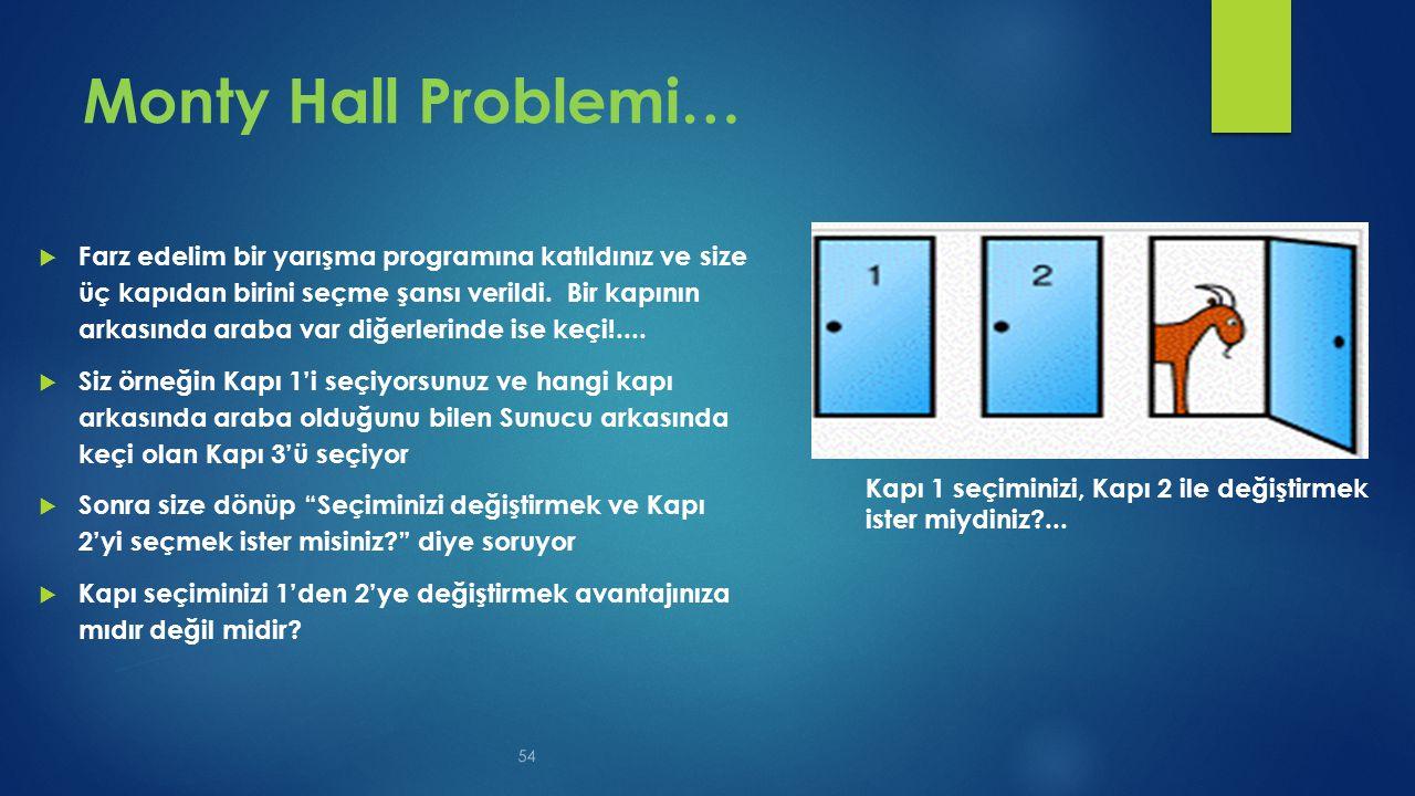 54 Monty Hall Problemi…  Farz edelim bir yarışma programına katıldınız ve size üç kapıdan birini seçme şansı verildi. Bir kapının arkasında araba var