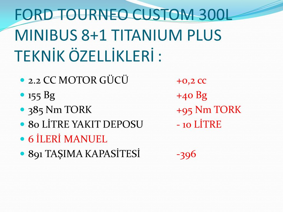 FORD TOURNEO CUSTOM 300L MINIBUS 8+1 TITANIUM PLUS TEKNİK ÖZELLİKLERİ :  2.2 CC MOTOR GÜCÜ +0,2 cc  155 Bg +40 Bg  385 Nm TORK +95 Nm TORK  80 LİTRE YAKIT DEPOSU - 10 LİTRE  6 İLERİ MANUEL  891 TAŞIMA KAPASİTESİ -396