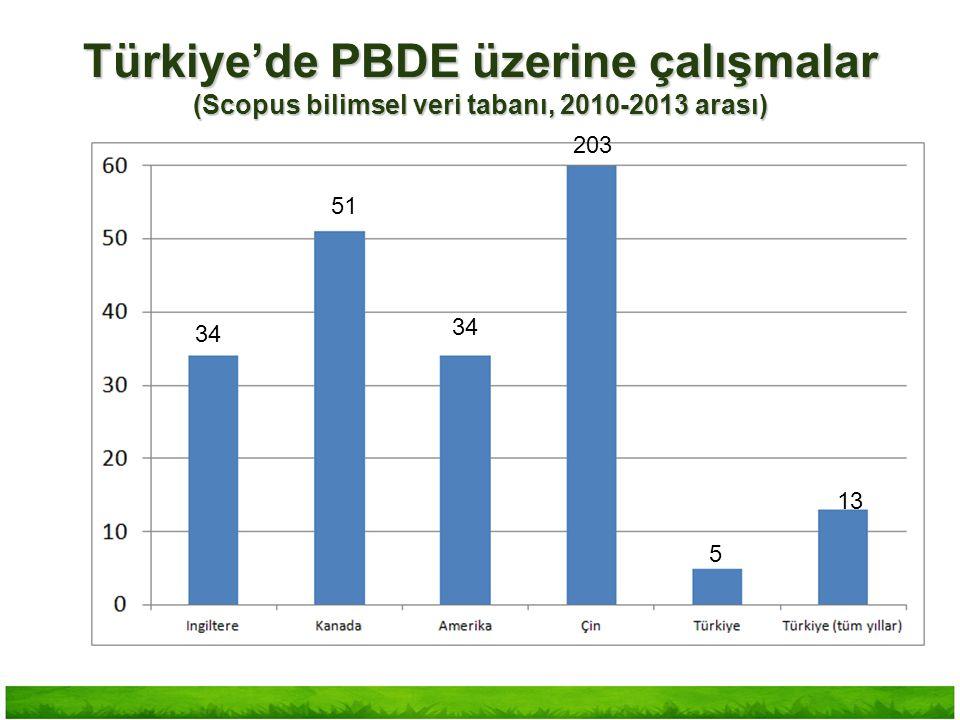 Türkiye'de PBDE üzerine çalışmalar (Scopus bilimsel veri tabanı, 2010-2013 arası) 203 5 13 34 51 34