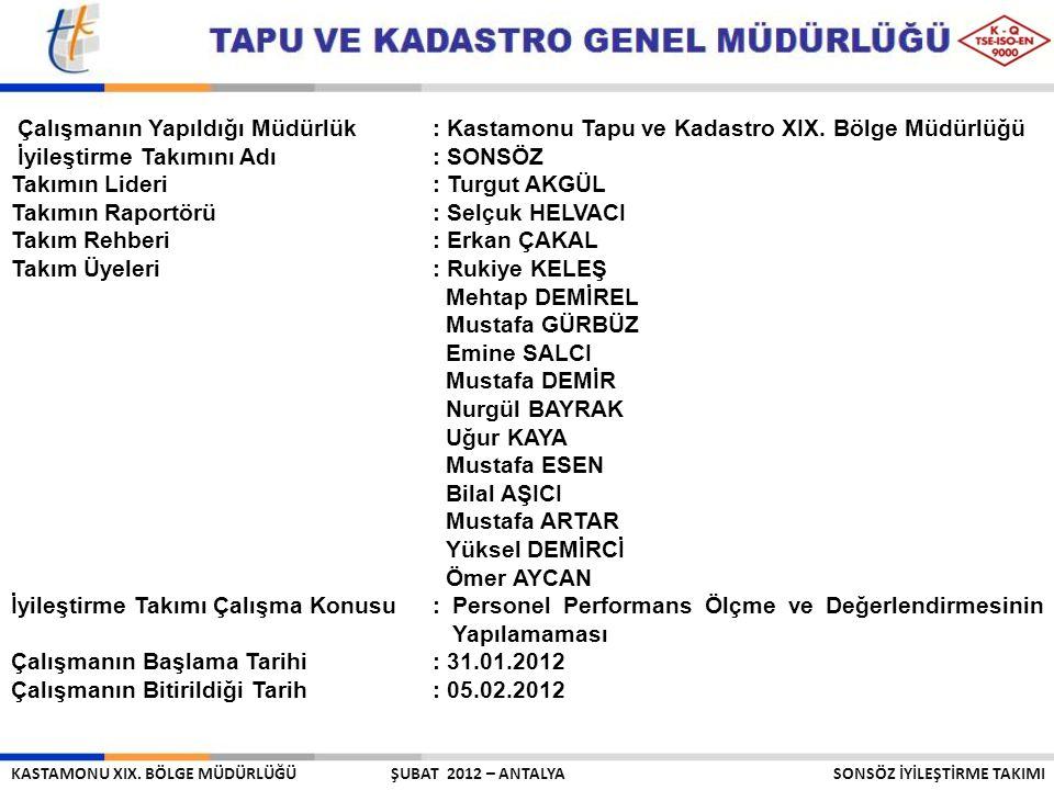 Çalışmanın Yapıldığı Müdürlük: Kastamonu Tapu ve Kadastro XIX. Bölge Müdürlüğü İyileştirme Takımını Adı: SONSÖZ Takımın Lideri: Turgut AKGÜL Takımın R