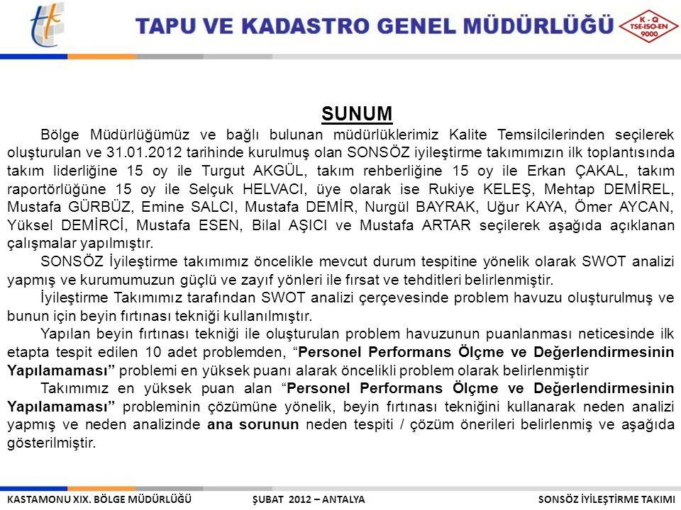 SUNUM Bölge Müdürlüğümüz ve bağlı bulunan müdürlüklerimiz Kalite Temsilcilerinden seçilerek oluşturulan ve 31.01.2012 tarihinde kurulmuş olan SONSÖZ i
