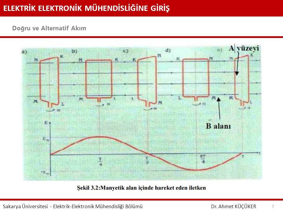 ELEKTRİK ELEKTRONİK MÜHENDİSLİĞİNE GİRİŞ Doğru ve Alternatif Akım Dr. Ahmet KÜÇÜKER Sakarya Üniversitesi - Elektrik-Elektronik Mühendisliği Bölümü 7