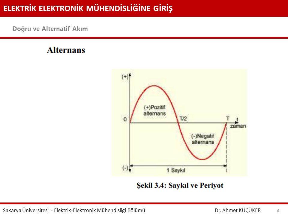 ELEKTRİK ELEKTRONİK MÜHENDİSLİĞİNE GİRİŞ Doğru ve Alternatif Akım Dr. Ahmet KÜÇÜKER Sakarya Üniversitesi - Elektrik-Elektronik Mühendisliği Bölümü 8