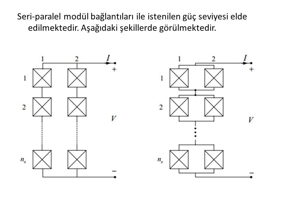Seri-paralel modül bağlantıları ile istenilen güç seviyesi elde edilmektedir. Aşağıdaki şekillerde görülmektedir.