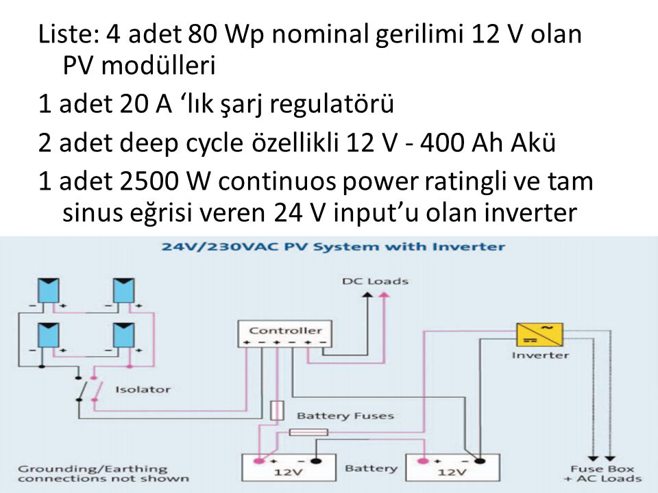 Liste: 4 adet 80 Wp nominal gerilimi 12 V olan PV modülleri 1 adet 20 A 'lık şarj regulatörü 2 adet deep cycle özellikli 12 V - 400 Ah Akü 1 adet 2500 W continuos power ratingli ve tam sinus eğrisi veren 24 V input'u olan inverter