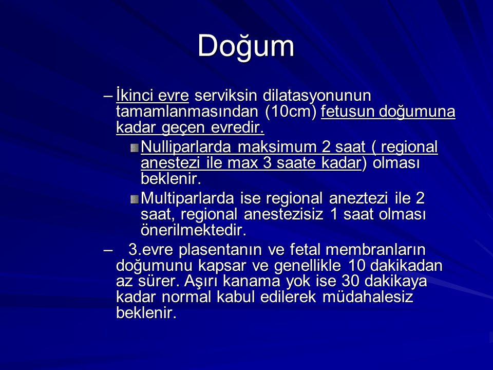 Doğum –İkinci evre serviksin dilatasyonunun tamamlanmasından (10cm) fetusun doğumuna kadar geçen evredir. Nulliparlarda maksimum 2 saat ( regional ane