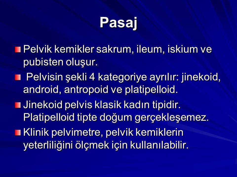 Pasaj Pelvik kemikler sakrum, ileum, iskium ve pubisten oluşur. Pelvisin şekli 4 kategoriye ayrılır: jinekoid, android, antropoid ve platipelloid. Pel