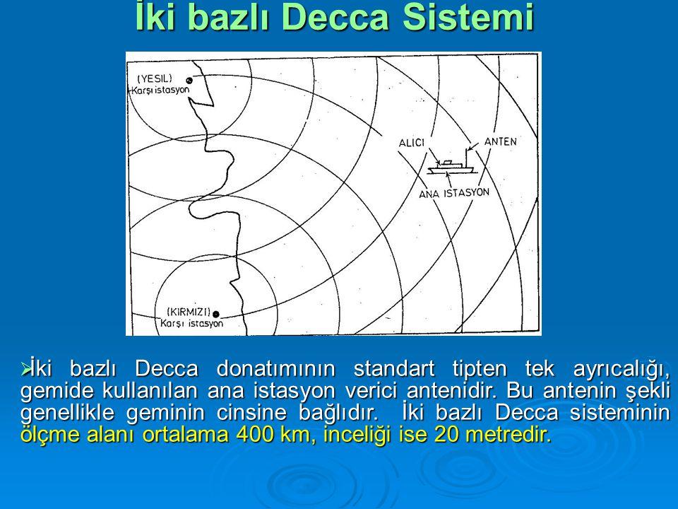 İki bazlı Decca Sistemi  İki bazlı Decca donatımının standart tipten tek ayrıcalığı, gemide kullanılan ana istasyon verici antenidir. Bu antenin şekl